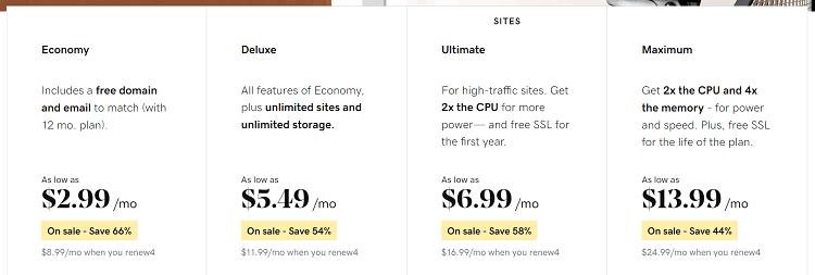GoDaddy-pricing